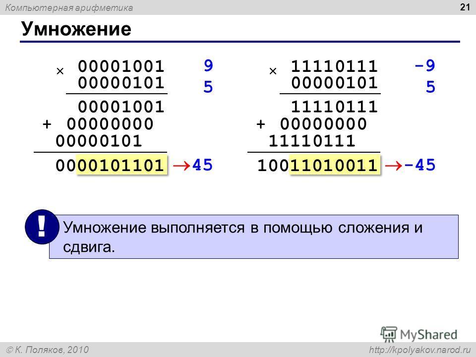 Компьютерная арифметика К. Поляков, 2010 http://kpolyakov.narod.ru Умножение 21 9595 45 Умножение выполняется в помощью сложения и сдвига. ! 00001001 × 00000101 00001001 00000000 00000101 0000101101 + -95-95 -45 11110111 × 00000101 11110111 00000000