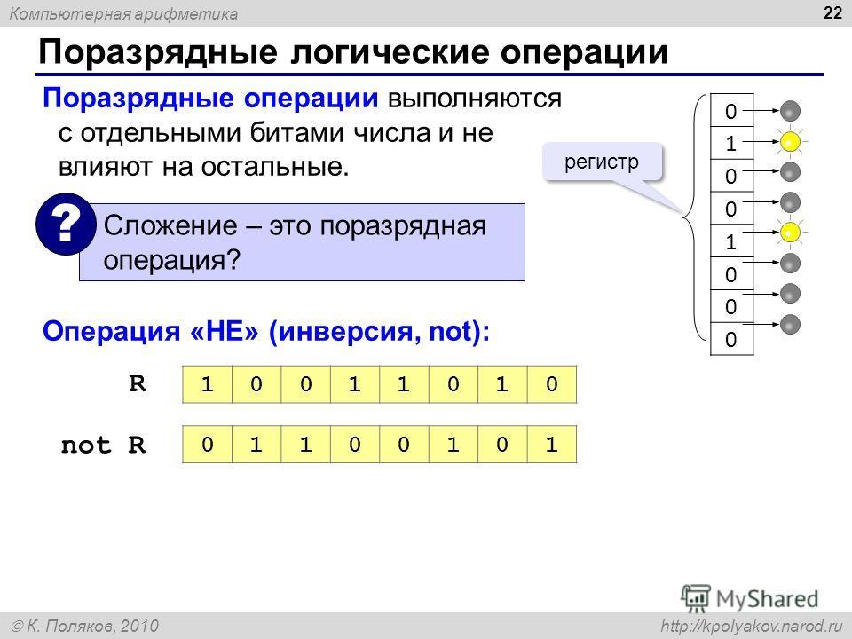 Компьютерная арифметика К. Поляков, 2010 http://kpolyakov.narod.ru Поразрядные логические операции 22 Поразрядные операции выполняются с отдельными битами числа и не влияют на остальные. Сложение – это поразрядная операция? ? 0 1 0 0 1 0 0 0 регистр