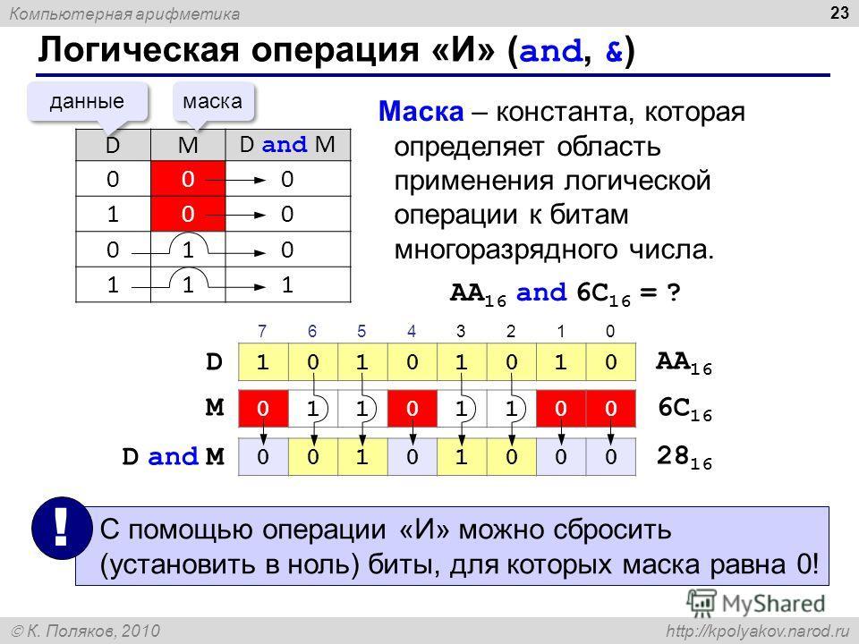 Компьютерная арифметика К. Поляков, 2010 http://kpolyakov.narod.ru Логическая операция «И» ( and, & ) 23 DMD and M 000 100 010 111 данные маска Маска – константа, которая определяет область применения логической операции к битам многоразрядного числа