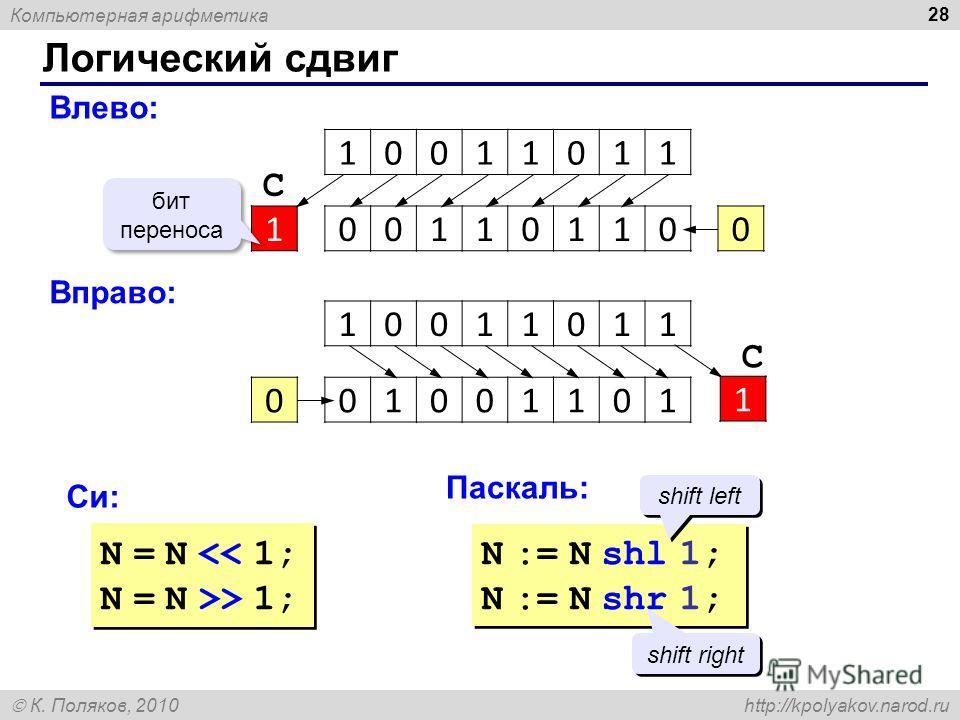 Компьютерная арифметика К. Поляков, 2010 http://kpolyakov.narod.ru Логический сдвиг 28 10011011 Влево: 0011011010 бит переноса С Вправо: 10011011 01001101 1 С 0 Си: Паскаль: N = N > 1; N = N > 1; N := N shl 1; N := N shr 1; N := N shl 1; N := N shr 1