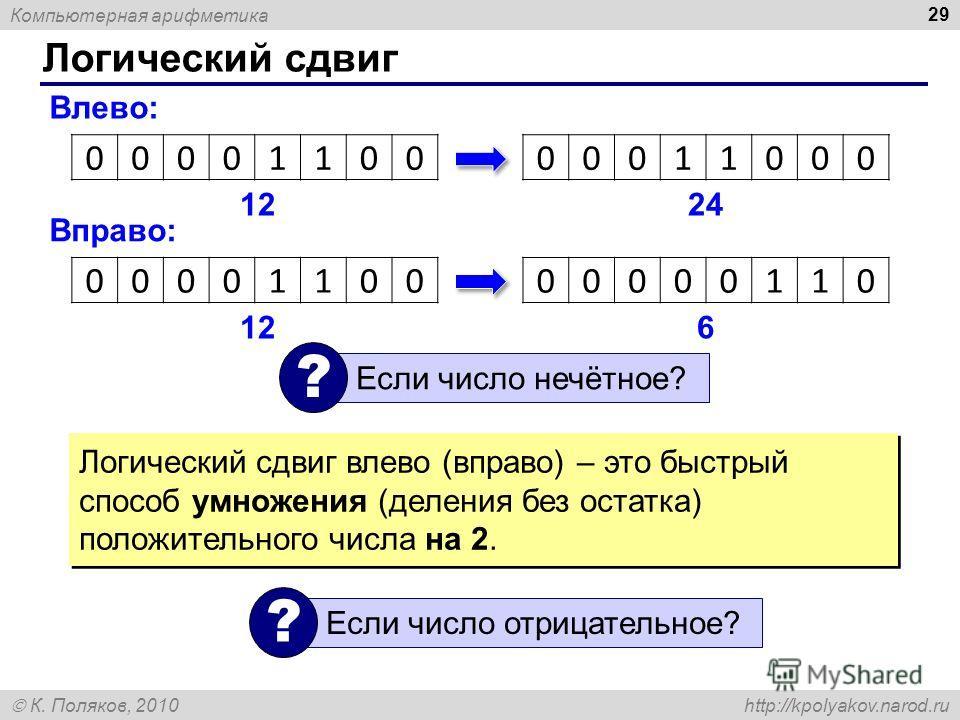 Компьютерная арифметика К. Поляков, 2010 http://kpolyakov.narod.ru Логический сдвиг 29 00001100 Влево: 12 00011000 24 00001100 Вправо: 12 00000110 6 Если число нечётное? ? Логический сдвиг влево (вправо) – это быстрый способ умножения (деления без ос