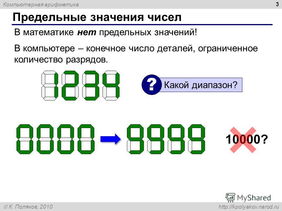 Компьютерная арифметика К. Поляков, 2010 http://kpolyakov.narod.ru 3 Предельные значения чисел В математике нет предельных значений! В компьютере – конечное число деталей, ограниченное количество разрядов. Какой диапазон? ? 10000?