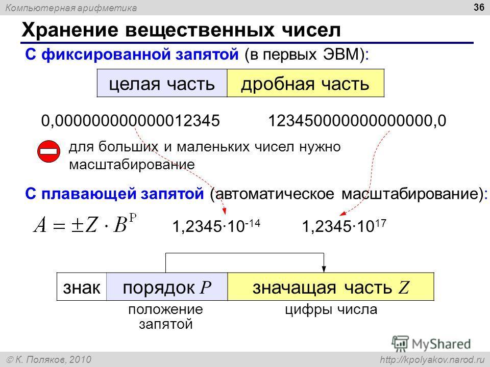 Компьютерная арифметика К. Поляков, 2010 http://kpolyakov.narod.ru Хранение вещественных чисел 36 С фиксированной запятой (в первых ЭВМ): целая частьдробная часть для больших и маленьких чисел нужно масштабирование 0,000000000000012345123450000000000