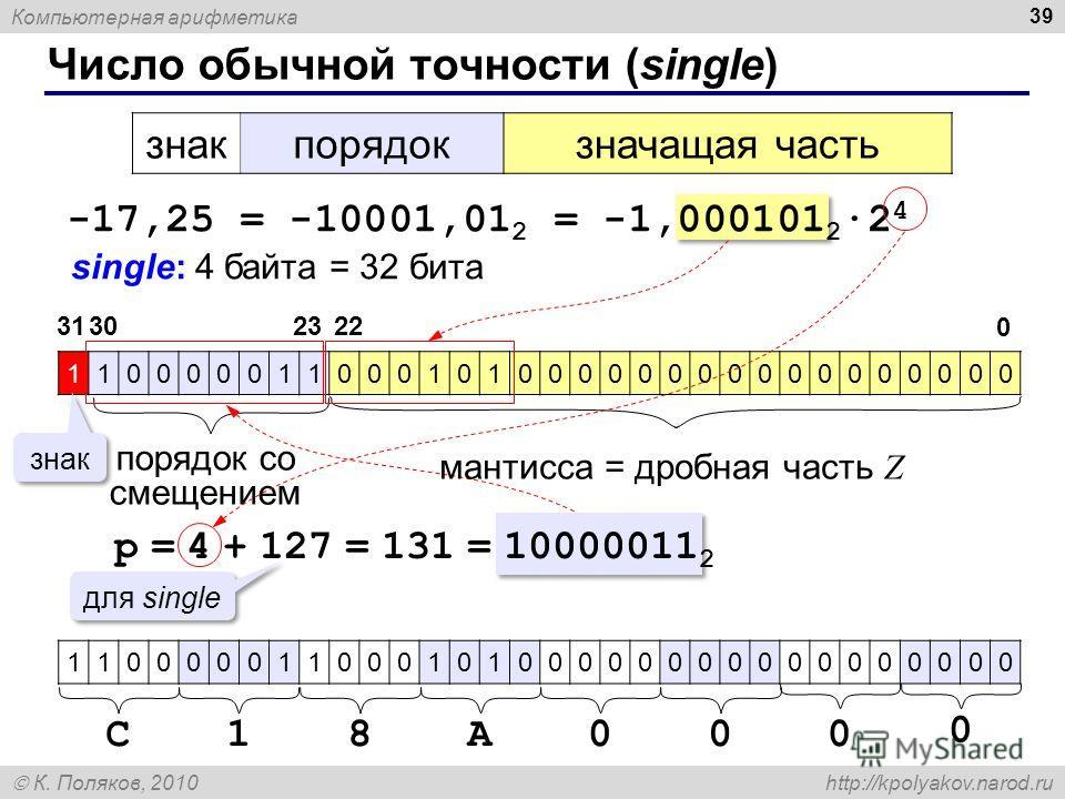 Компьютерная арифметика К. Поляков, 2010 http://kpolyakov.narod.ru Число обычной точности (single) 39 -17,25 = -10001,01 2 = -1,000101 2 ·2 4 знакпорядокзначащая часть single: 4 байта = 32 бита 11000001100010100000000000000000 31 0 223023 мантисса =