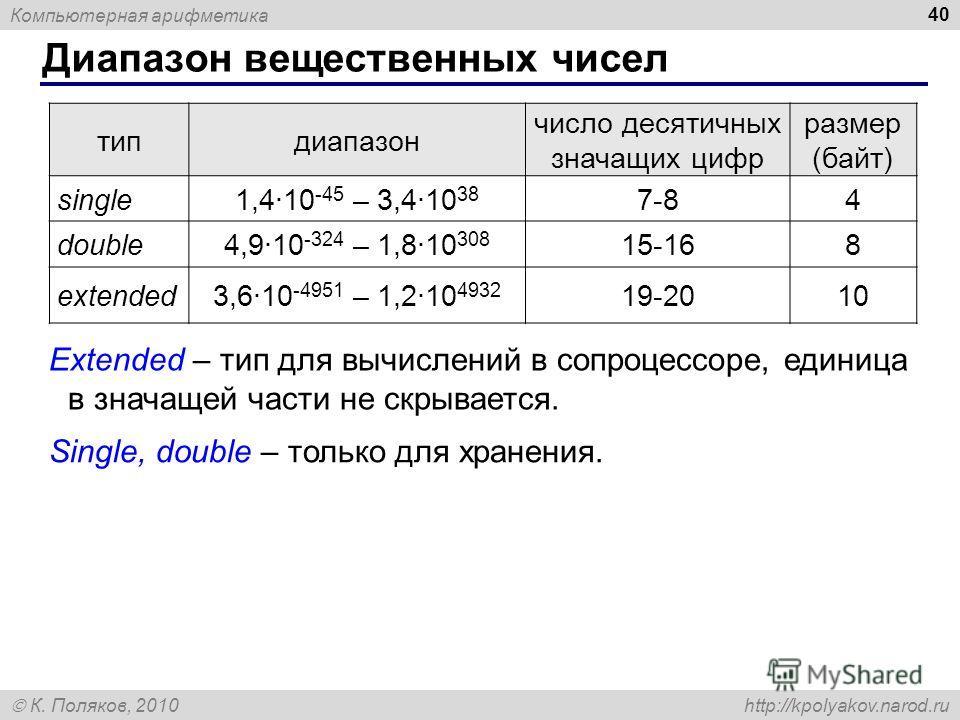 Компьютерная арифметика К. Поляков, 2010 http://kpolyakov.narod.ru Диапазон вещественных чисел 40 типдиапазон число десятичных значащих цифр размер (байт) single1,4·10 -45 – 3,4·10 38 7-84 double4,9·10 -324 – 1,8·10 308 15-168 extended3,6·10 -4951 –