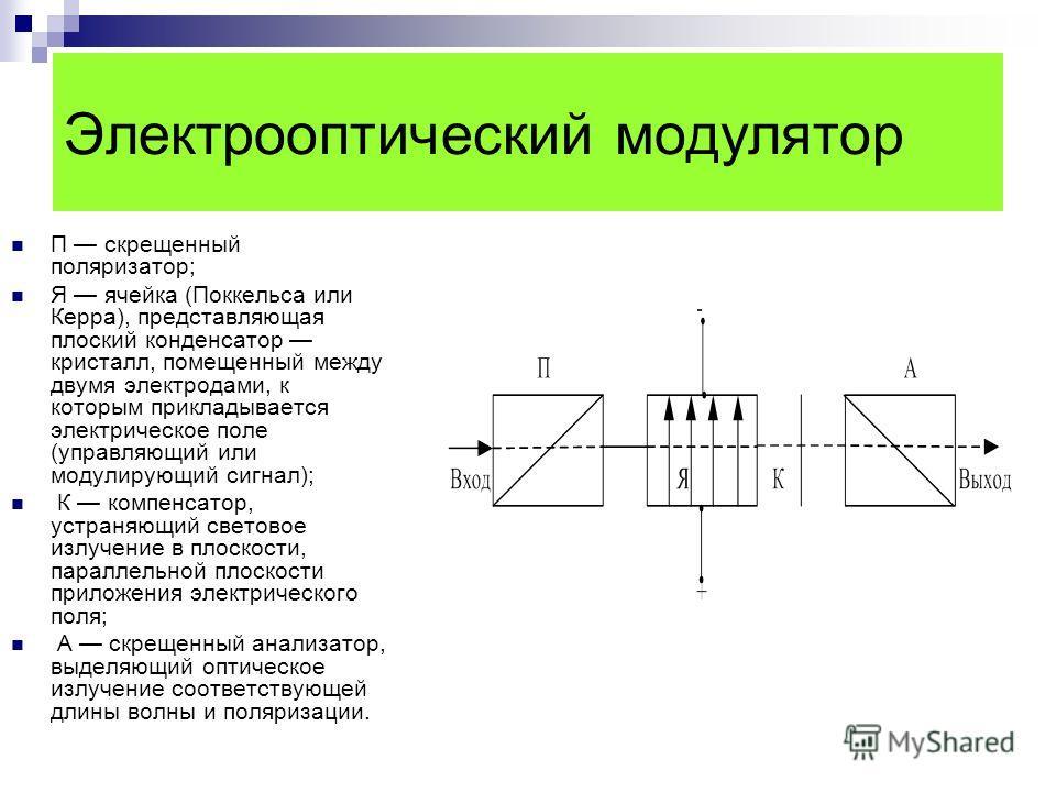 Электрооптический модулятор П скрещенный поляризатор; Я ячейка (Поккельса или Керра), представляющая плоский конденсатор кристалл, помещенный между двумя электродами, к которым прикладывается электрическое поле (управляющий или модулирующий сигнал);