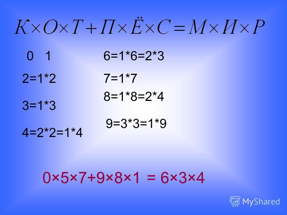 1 2=1*2 3=1*3 4=2*2=1*4 6=1*6=2*3 7=1*7 8=1*8=2*4 0 0×5×7+9×8×1 = 6×3×4 9=3*3=1*9