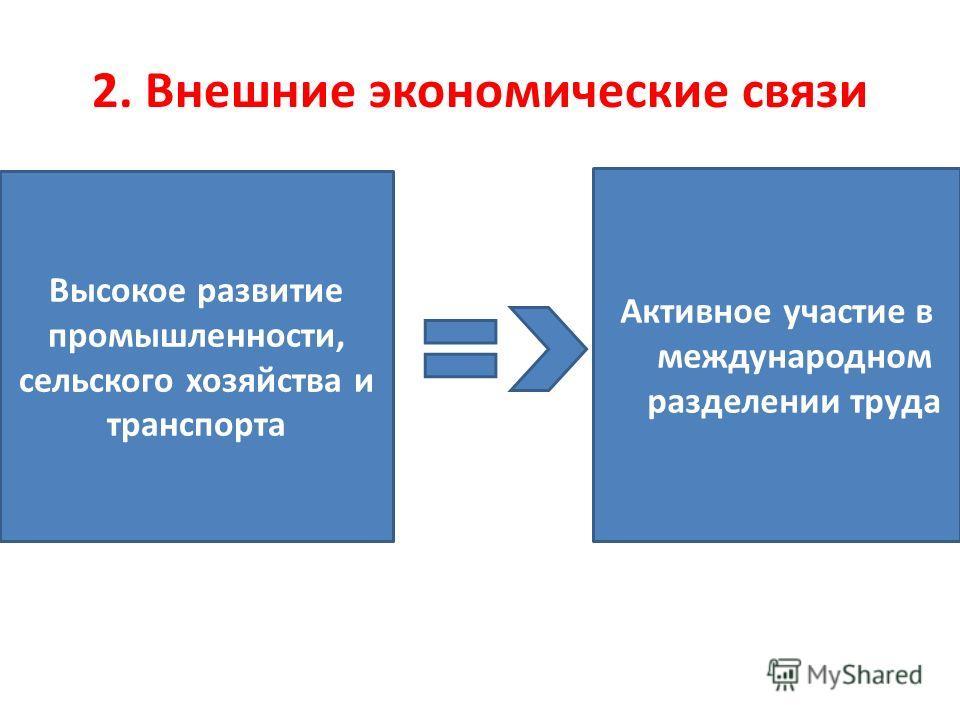 2. Внешние экономические связи Высокое развитие промышленности, сельского хозяйства и транспорта Активное участие в международном разделении труда