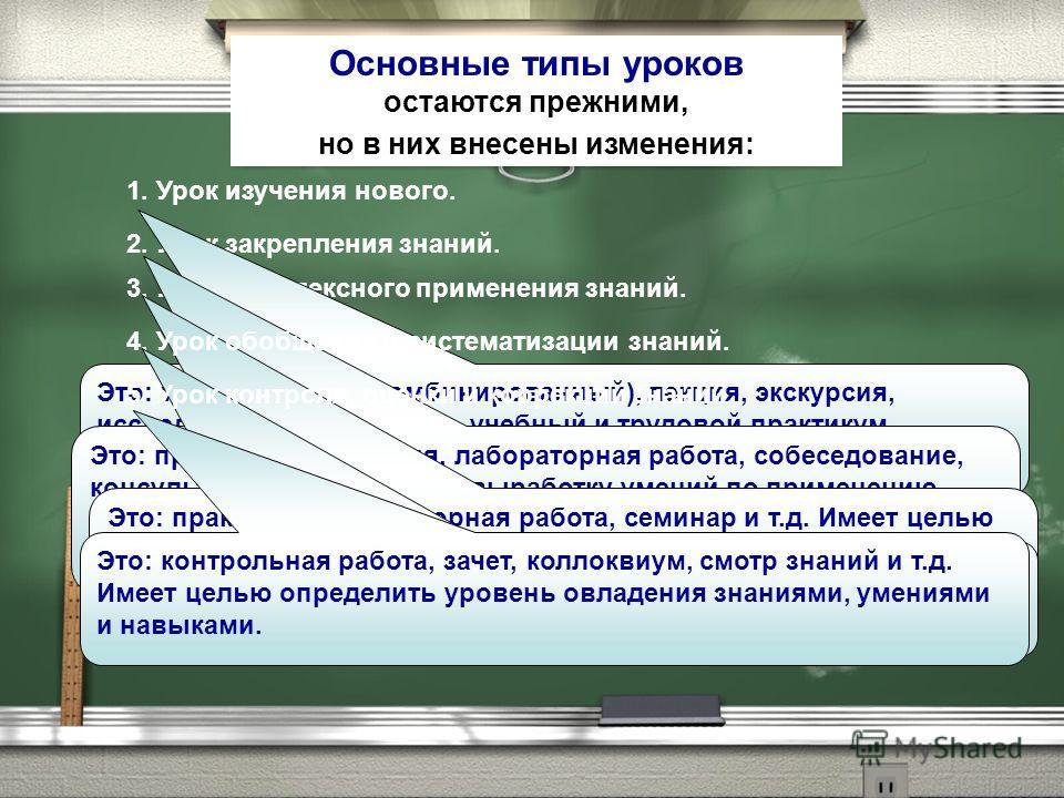 Основные типы уроков остаются прежними, но в них внесены изменения: 1. Урок изучения нового. 2. Урок закрепления знаний. 3. Урок комплексного применения знаний. Это: традиционный (комбинированный), лекция, экскурсия, исследовательская работа, учебный