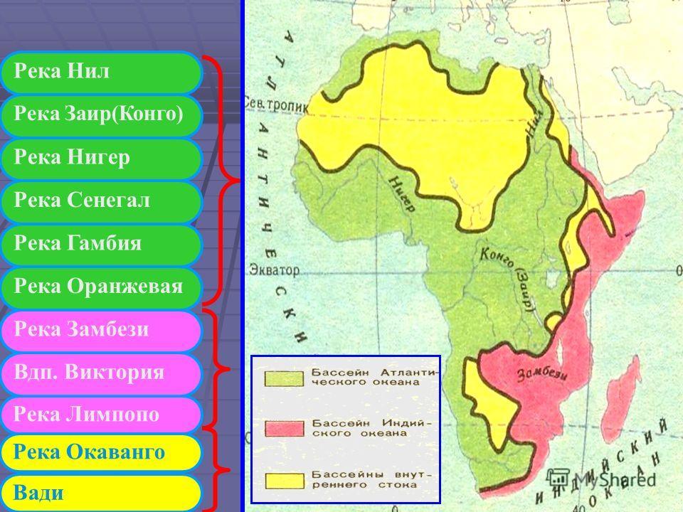 Река Нил Река Лимпопо Река Заир(Конго) Река Нигер Река Сенегал Вдп. Виктория Река Гамбия Река Оранжевая Река Замбези Река Окаванго Вади