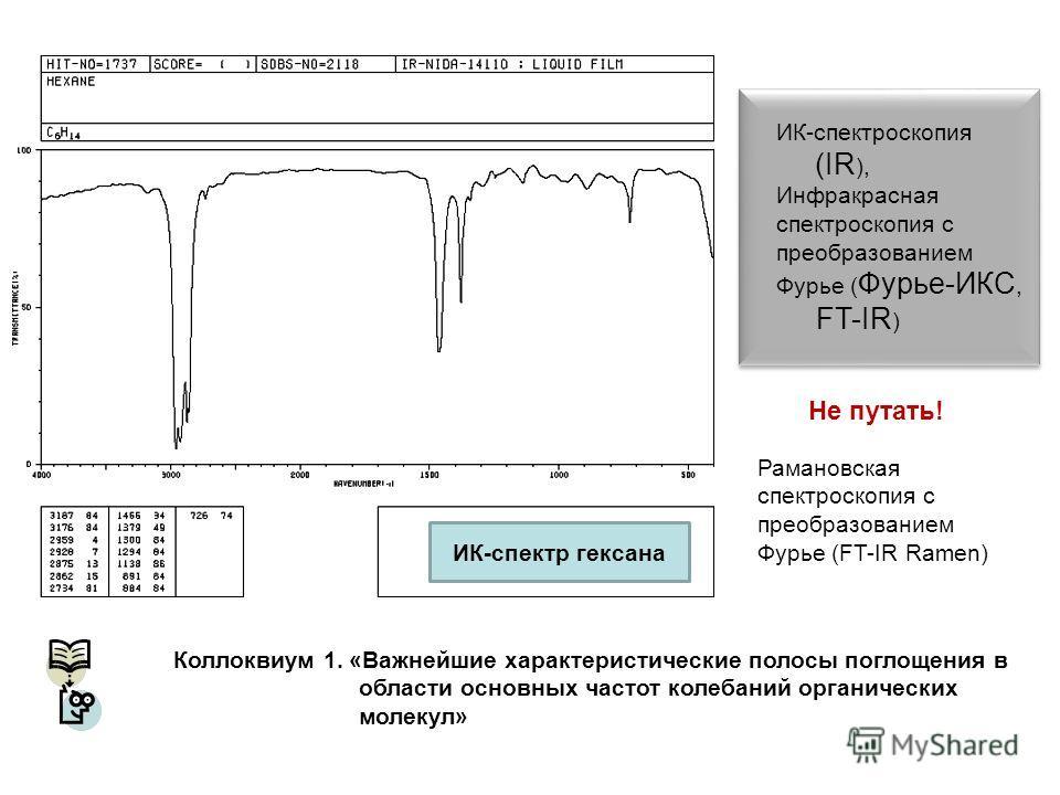 ИК-спектр гексана ИК-спектроскопия (IR ), Инфракрасная спектроскопия с преобразованием Фурье ( Фурье-ИКС, FT-IR ) ИК-спектроскопия (IR ), Инфракрасная спектроскопия с преобразованием Фурье ( Фурье-ИКС, FT-IR ) Не путать! Рамановская спектроскопия с п