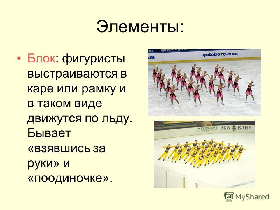 Элементы: Блок: фигуристы выстраиваются в каре или рамку и в таком виде движутся по льду. Бывает «взявшись за руки» и «поодиночке».