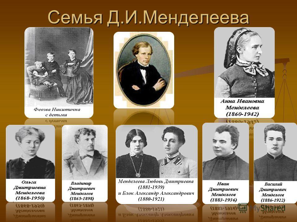 Семья Д.И.Менделеева