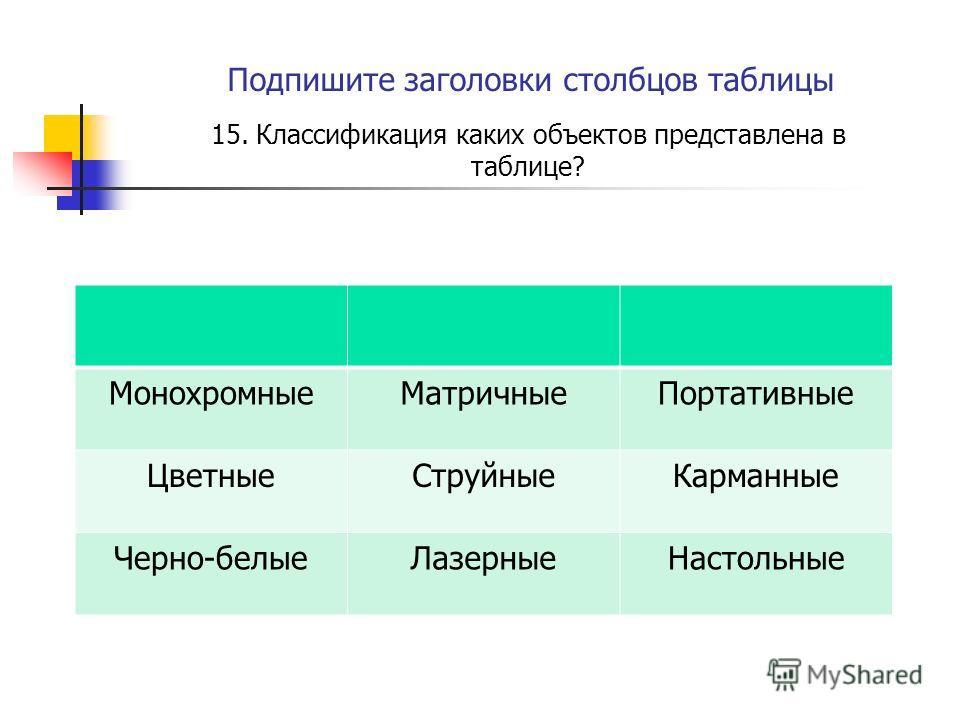 Подпишите заголовки столбцов таблицы 15. Классификация каких объектов представлена в таблице? МонохромныеМатричныеПортативные ЦветныеСтруйныеКарманные Черно-белыеЛазерныеНастольные