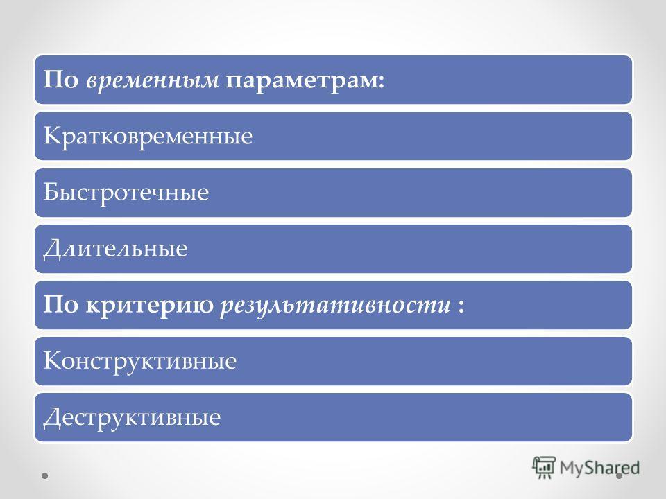 По временным параметрам:КратковременныеБыстротечныеДлительныеПо критерию результативности :КонструктивныеДеструктивные