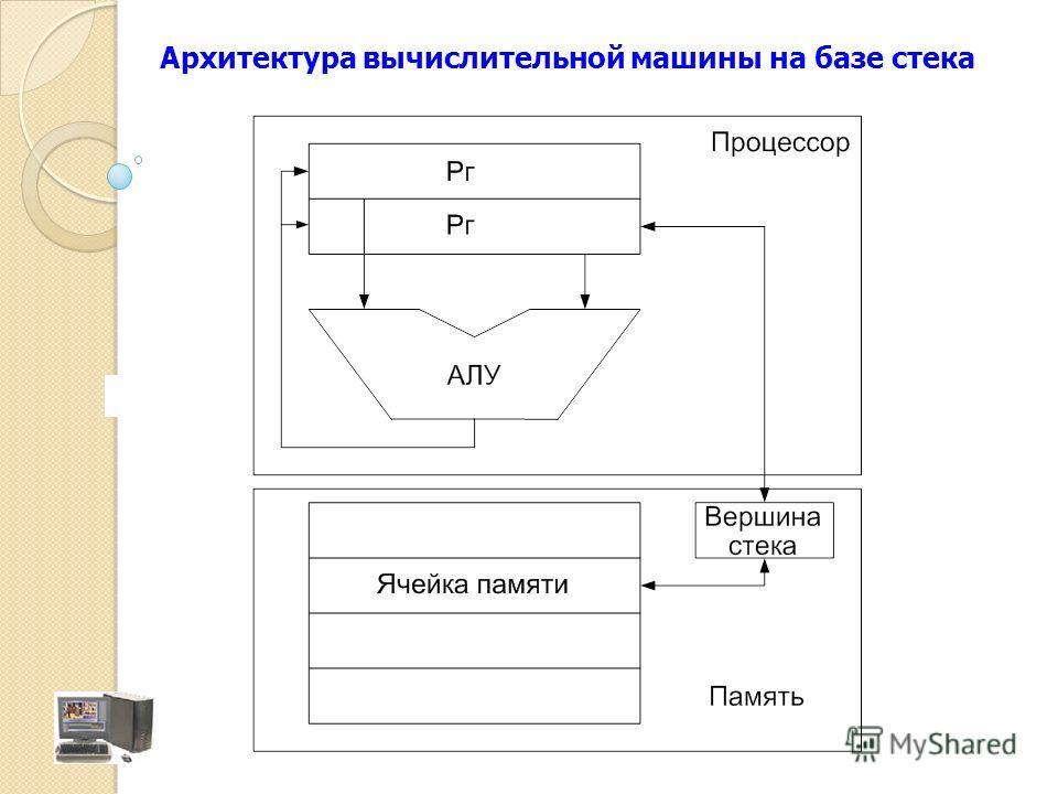 Архитектура вычислительной машины на базе стека