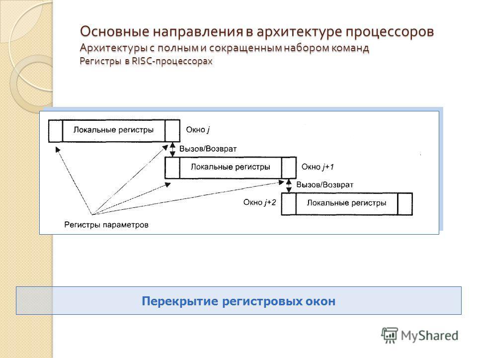 Основные направления в архитектуре процессоров Архитектуры с полным и сокращенным набором команд Регистры в RISC- процессорах Перекрытие регистровых окон