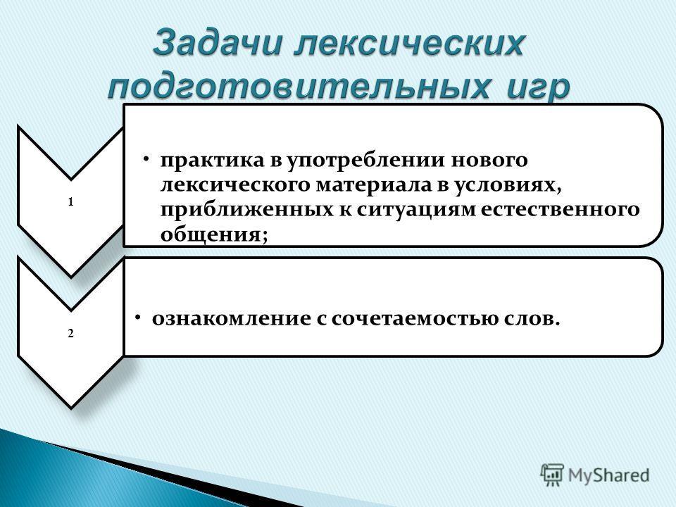 1 практика в употреблении нового лексического материала в условиях, приближенных к ситуациям естественного общения; 2 ознакомление с сочетаемостью слов.