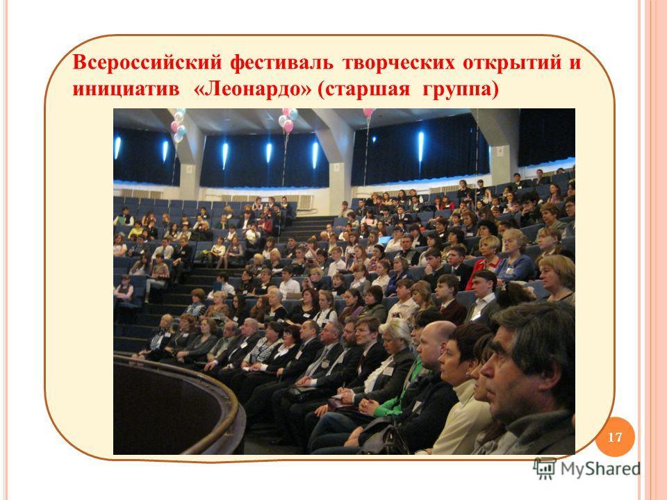 Всероссийский фестиваль творческих открытий и инициатив «Леонардо» (старшая группа) 17