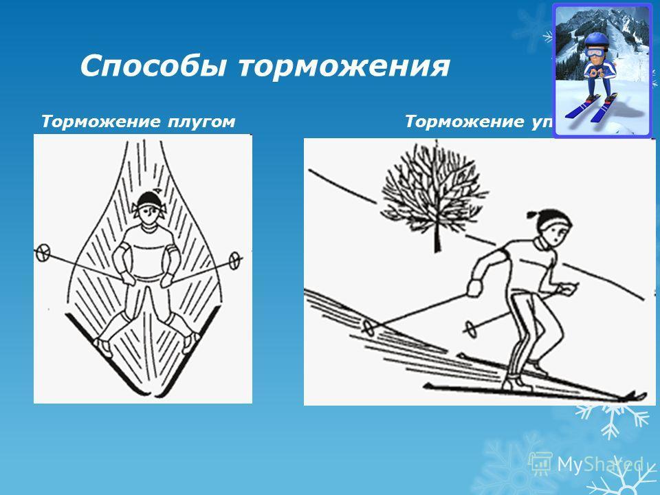 Способы торможения Торможение плугомТорможение упором