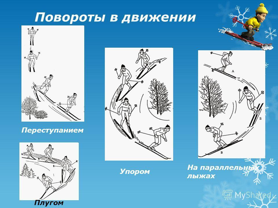 Повороты в движении Переступанием Плугом Упором На параллельных лыжах