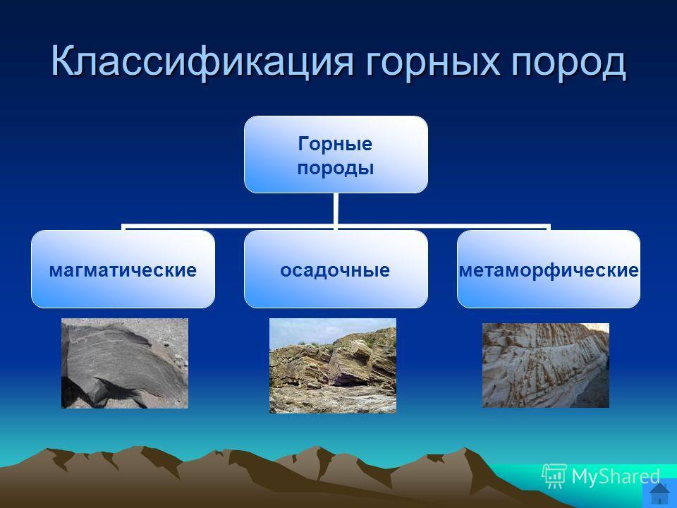 Классификация горных пород Горные породы магматическиеосадочныеметаморфические