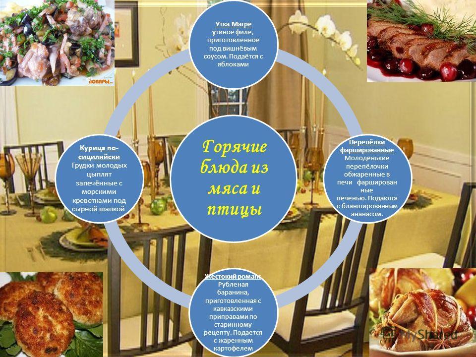 Горячие закуски Баклажан фаршированный Лодочка из баклажана с овощным рататуем и ветчиной, запеченный под сырной шапкой. Мидии