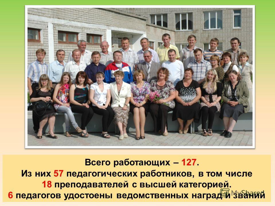 Всего работающих – 127. Из них 57 педагогических работников, в том числе 18 преподавателей с высшей категорией. 6 педагогов удостоены ведомственных наград и званий