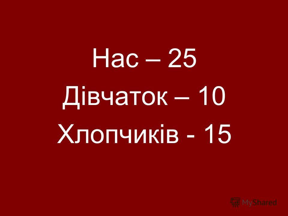 Нас – 25 Дівчаток – 10 Хлопчиків - 15