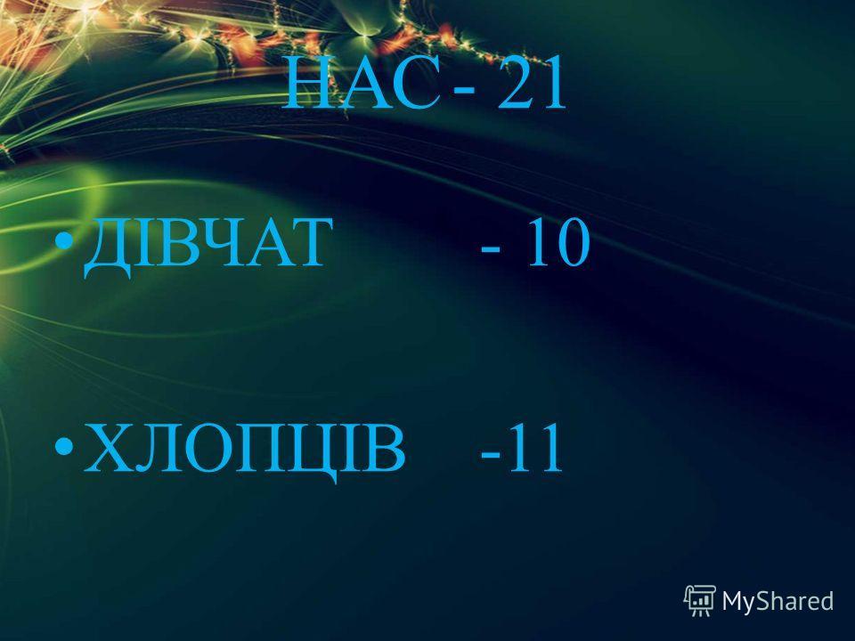 НАС- 21 ДІВЧАТ - 10 ХЛОПЦІВ-11