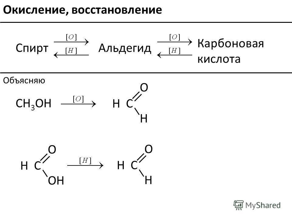 Окисление, восстановление СпиртАльдегид Карбоновая кислота CH 3 OH C OHOH H C O OH H C OHOH H Объясняю