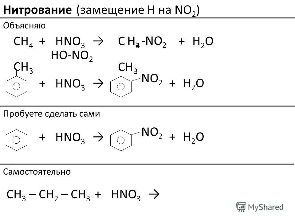Нитрование Объясняю Пробуете сделать сами Самостоятельно CH 4 +HNO 3 CH4H4 HO-NO 2 H3H3 -NO 2 +H2OH2O CH 3 +HNO 3 CH 3 NO 2 +H2OH2O +HNO 3 NO 2 +H2OH2O CH 3 – CH 2 – CH 3 +HNO 3 (замещение H на NO 2 )