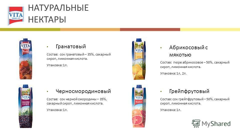 Гранатовый Состав : сок гранатовый – 35%, сахарный сироп, лимонная кислота. Упаковка : 1 л. Черносмородиновый Состав : сок черной смородины – 35%, сахарный сироп, лимонная кислота. Упаковка : 1 л. Грейпфрутовый Состав : сок грейпфрутовый – 50%, сахар