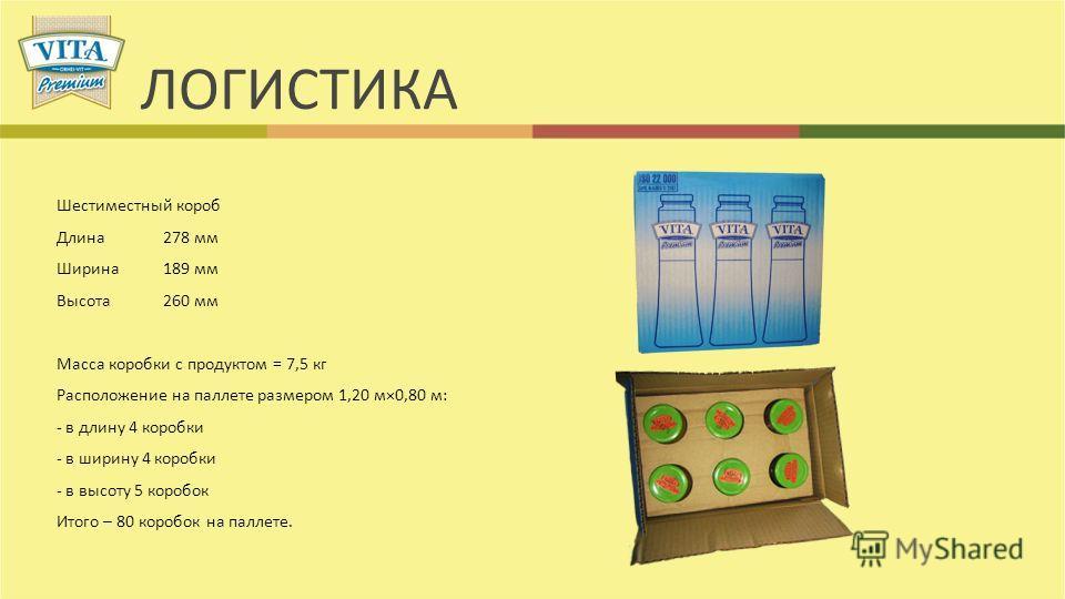 ЛОГИСТИКА Шестиместный короб Длина 278 мм Ширина 189 мм Высота 260 мм Масса коробки с продуктом = 7,5 кг Расположение на паллете размером 1,20 м ×0,80 м : - в длину 4 коробки - в ширину 4 коробки - в высоту 5 коробок Итого – 80 коробок на паллете.