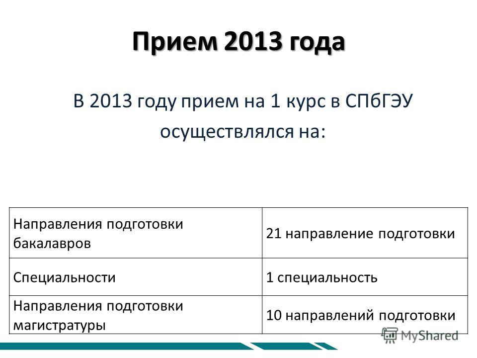 Прием 2013 года В 2013 году прием на 1 курс в СПбГЭУ осуществлялся на: Направления подготовки бакалавров 21 направление подготовки Специальности1 специальность Направления подготовки магистратуры 10 направлений подготовки