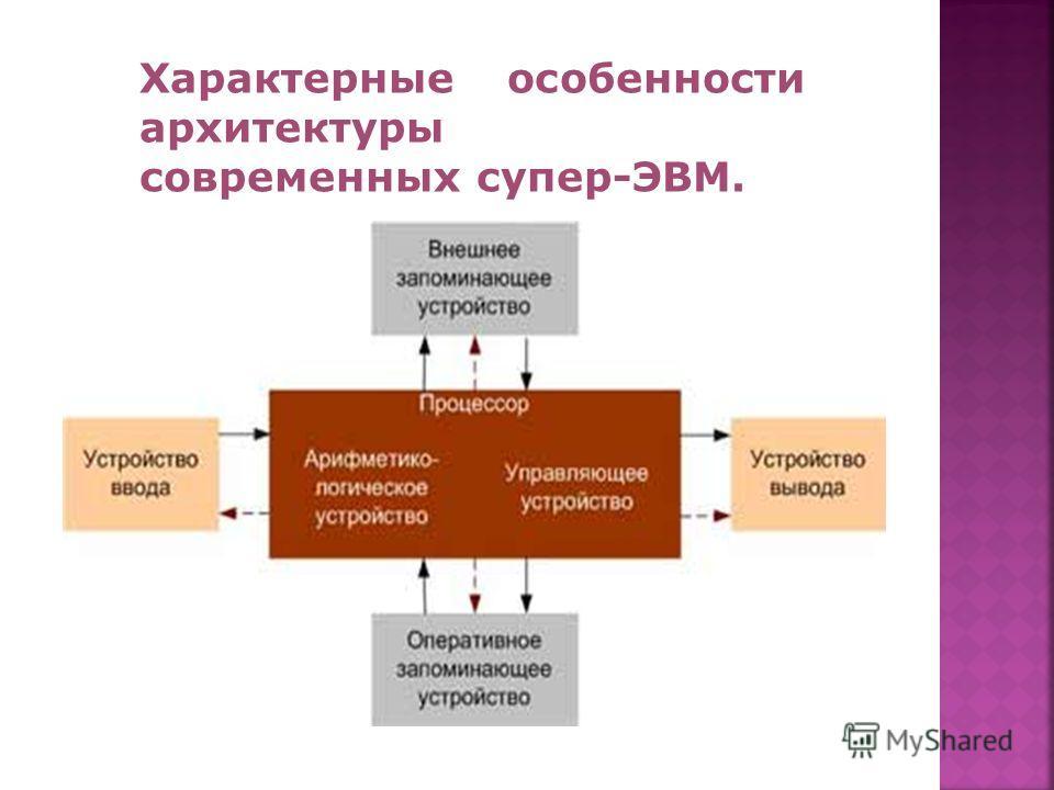 Характерные особенности архитектуры современных супер-ЭВМ.