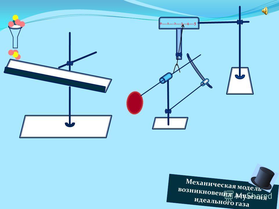 Давление газа в МКТ р,Па р 0 0 t,с Почему среднее значение давления газа р 0 в закрытом сосуде практически остается неизменным ? Сделайте вывод: Молекул газа много => ударов о стенку сосуда много, но массы молекул очень малы.