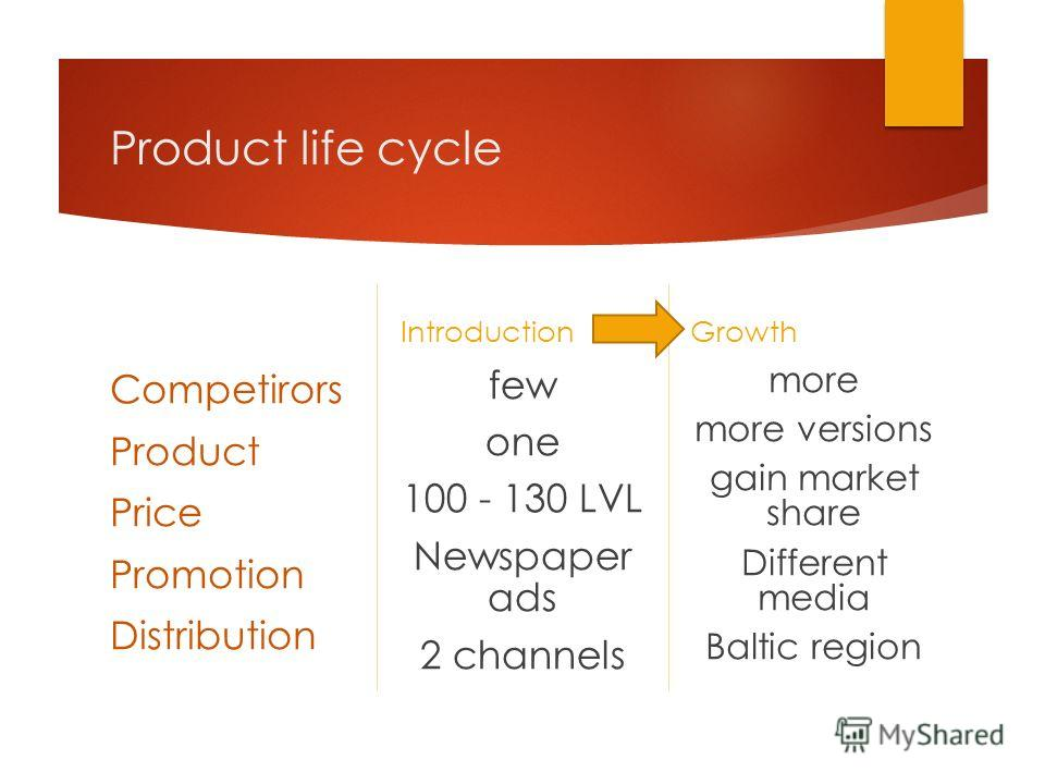 Product life cycle Introduction Competirors Product Price Promotion Distribution Growth few one 100 - 130 LVL Newspaper ads 2 channels more more versions gain market share Different media Baltic region