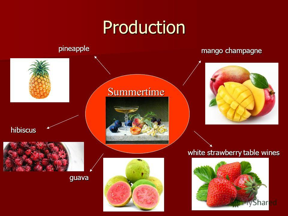 Production Summertime mango champagne white strawberry table wines pineapple guava hibiscus