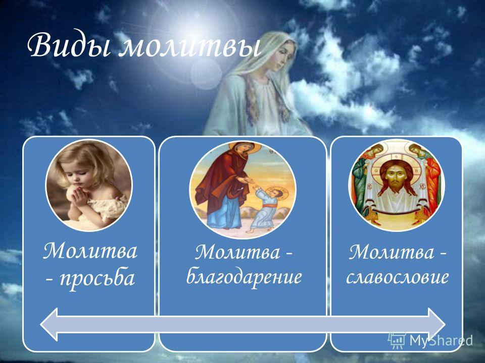 Виды молитвы Молитва - просьба Молитва - благодарение Молитва - славословие