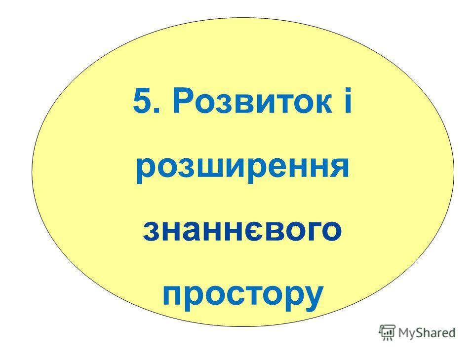 5. Розвиток і розширення знаннєвого простору