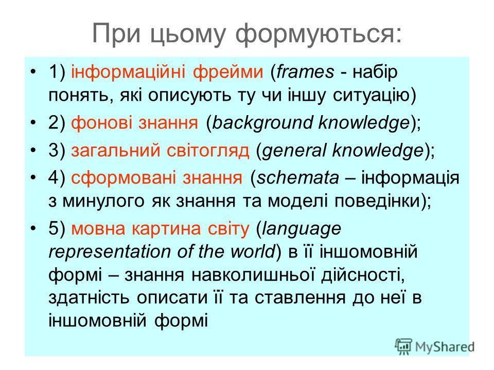 При цьому формуються: 1) інформаційні фрейми (frames - набір понять, які описують ту чи іншу ситуацію) 2) фонові знання (background knowledge); 3) загальний світогляд (general knowledge); 4) сформовані знання (schemata – інформація з минулого як знан