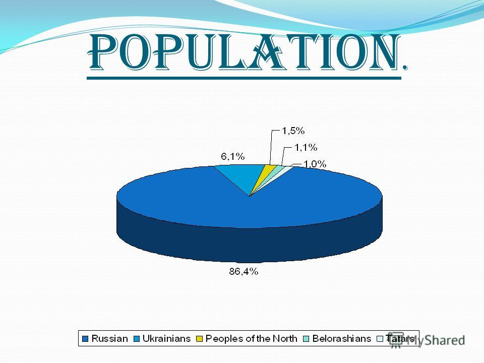 Population.