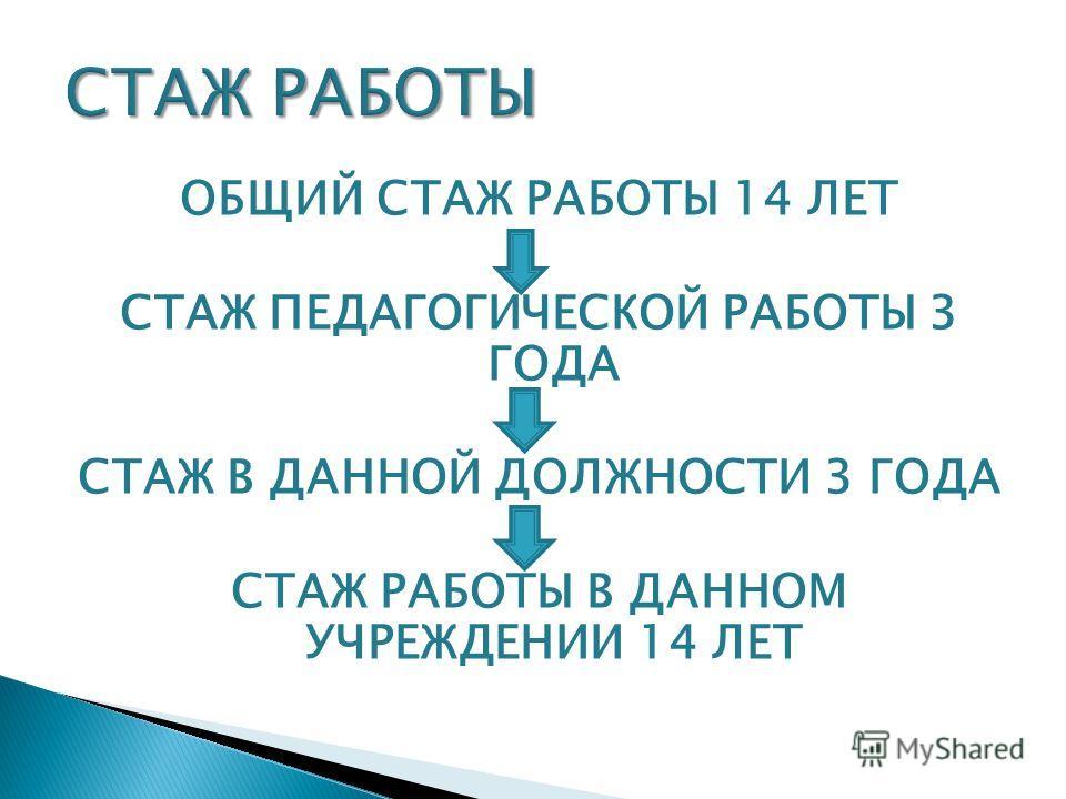 ОБЩИЙ СТАЖ РАБОТЫ 14 ЛЕТ СТАЖ ПЕДАГОГИЧЕСКОЙ РАБОТЫ 3 ГОДА СТАЖ В ДАННОЙ ДОЛЖНОСТИ 3 ГОДА СТАЖ РАБОТЫ В ДАННОМ УЧРЕЖДЕНИИ 14 ЛЕТ