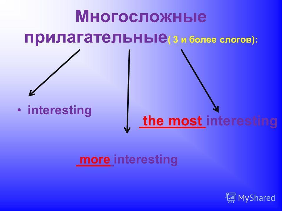 Конечная гласная е (немое е) опускается перед фиксами - еr, -est: large - larger – the largest
