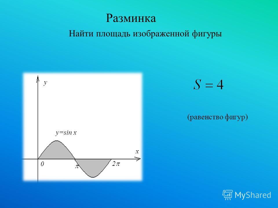 y x y=sin x 2 0 Разминка Найти площадь изображенной фигуры (равенство фигур)