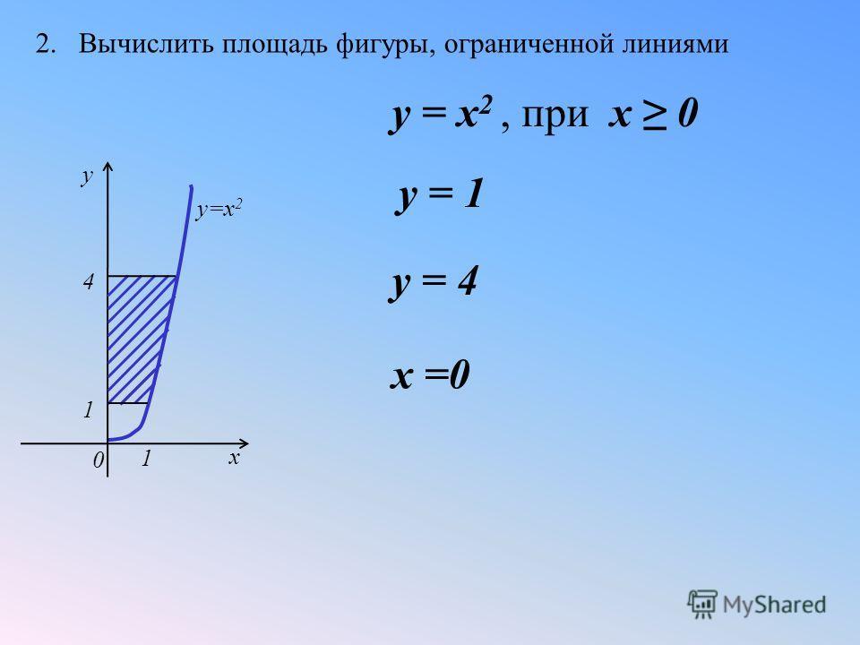 2. Вычислить площадь фигуры, ограниченной линиями 1 1 4 0 x y y=x 2 y = 1y = 1 y = 4y = 4 x =0 у = x 2, при x 0