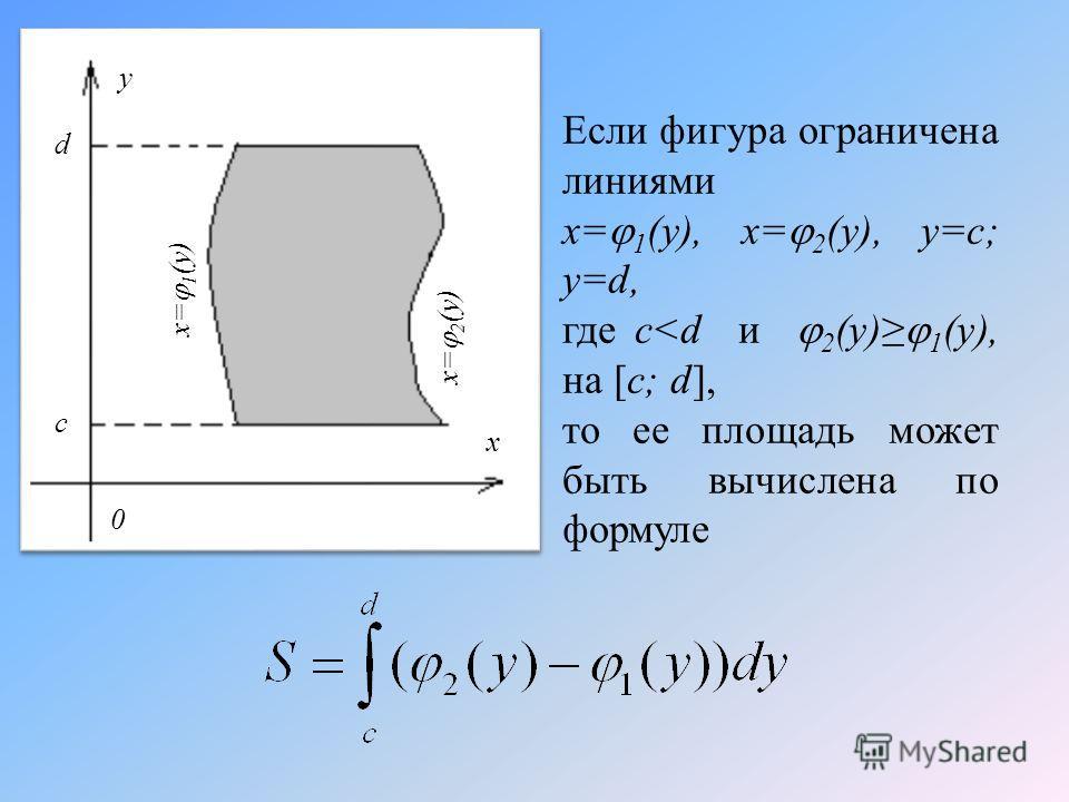 y x d c 0 x= 1 (y) x= 2 (y) Если фигура ограничена линиями x= 1 (y), x= 2 (y), y=c; y=d, где c