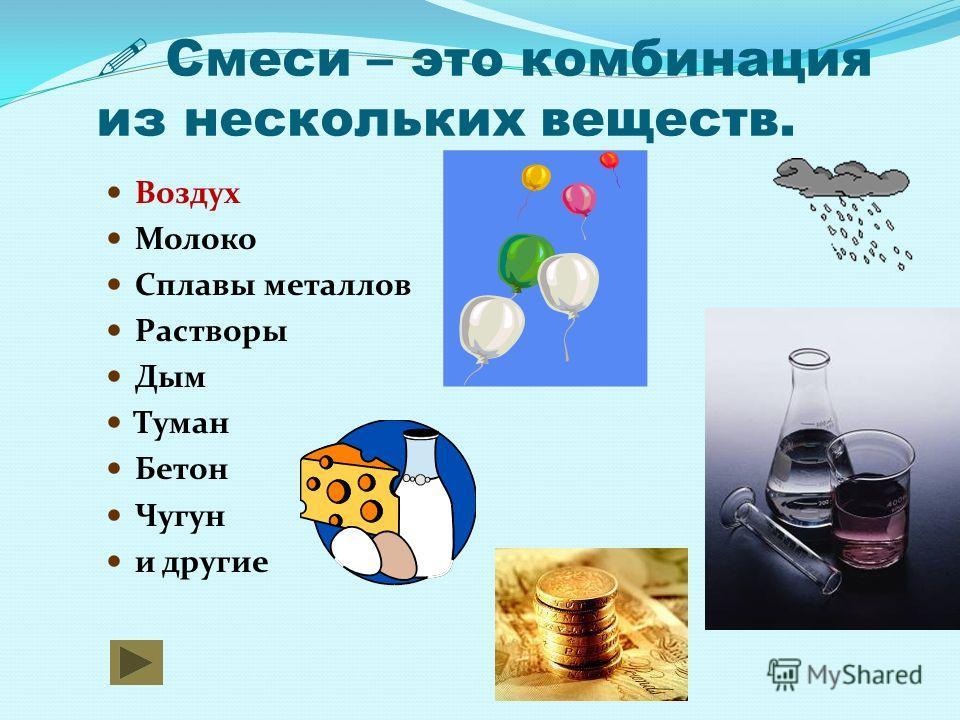 Смеси – это комбинация из нескольких веществ. Воздух Молоко Сплавы металлов Растворы Дым Туман Бетон Чугун и другие
