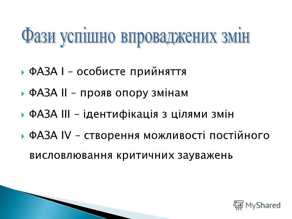 ФАЗА I – особисте прийняття ФАЗА II – прояв опору змінам ФАЗА III – ідентифікація з цілями змін ФАЗА IV – створення можливості постійного висловлювання критичних зауважень